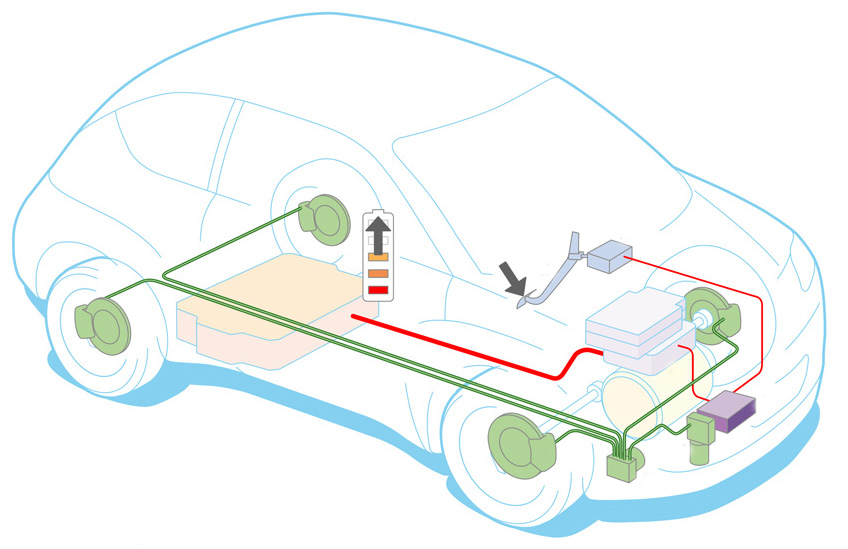 Main Components of Regenerative Braking System (Image: Renault)