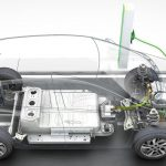 Renault Zoe Battery News